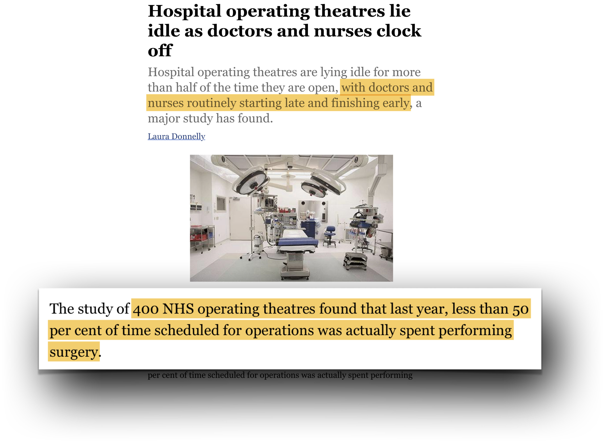 50% of the pre-pandemic UK operating rooms were unused due to late surgery starts.