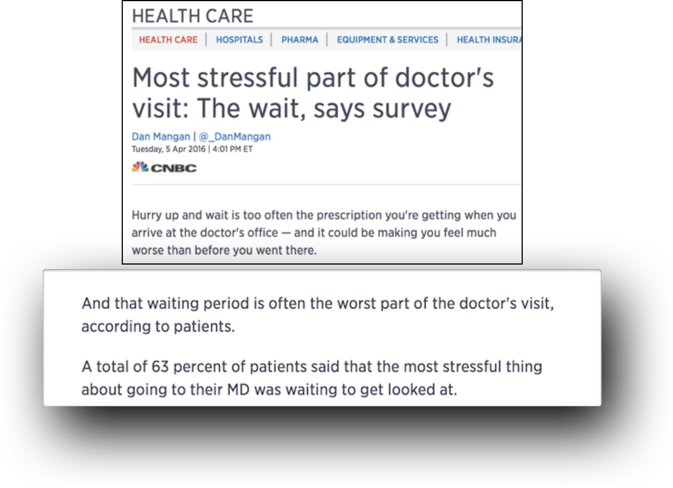 stressful-wait-63percent